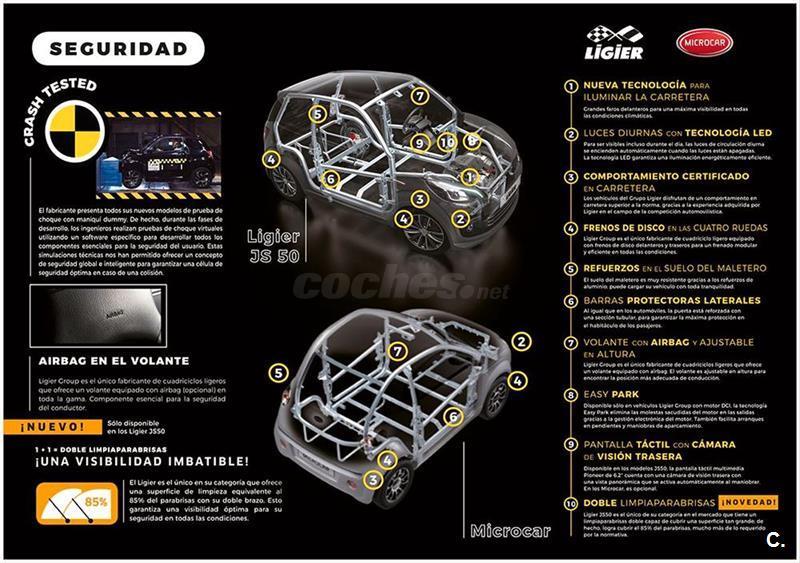 seguridad Microcar MGO 6X